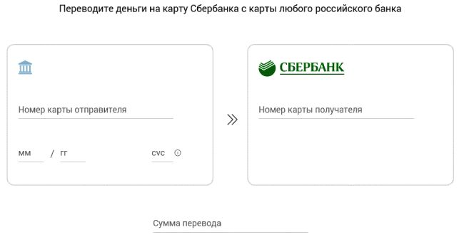 Как пополнить кредитную карту Сбербанка в личном кабинете на сайте