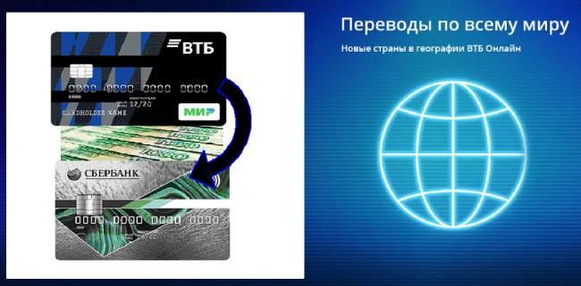 Какая комиссия при переводе с карты ВТБ на карту Сбербанка