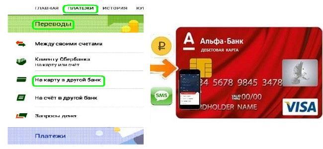 Комиссия при переводе через мобильное приложение
